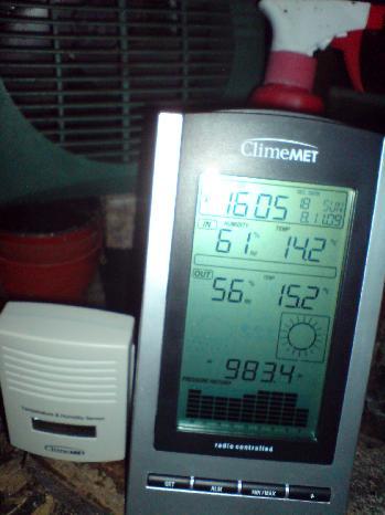 climemet